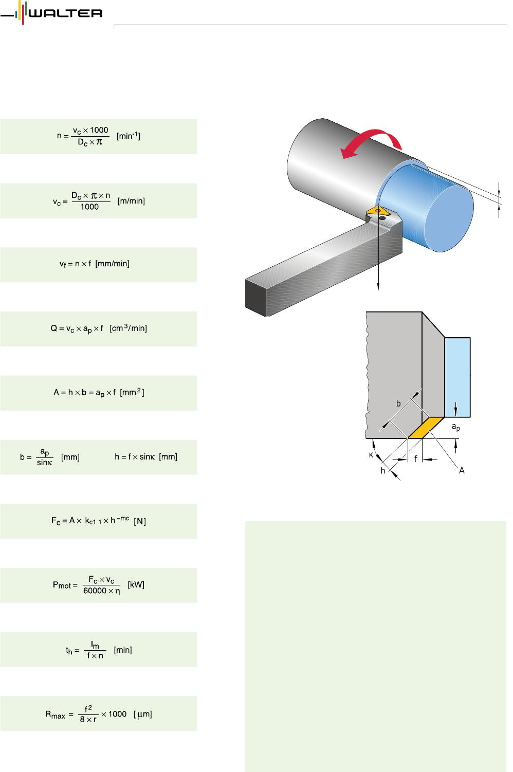 Схема образования стружки при обработке резанием