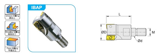 Фрезы для плунжерного фрезерования Winstar IBAP3(P25)