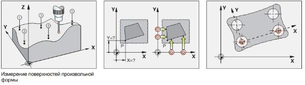 Измерение поверхности произвольной формы