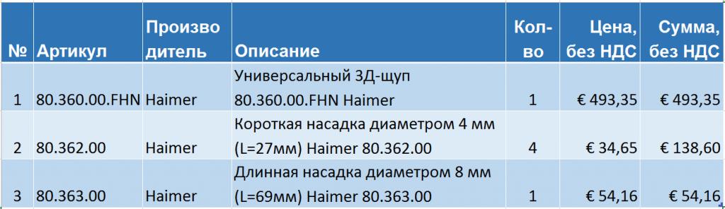 Цены на 3D щупы Haimer
